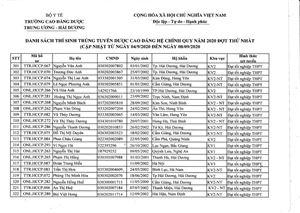 Danh sách thí sinh trúng tuyển DSCĐ chính quy năm 2020 đợt thứ nhất(từ ngày 04/9 đến 08/9/2020)